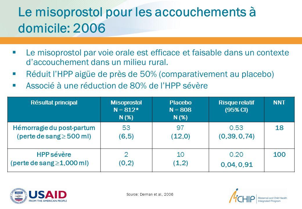 Le misoprostol pour les accouchements à domicile: 2006