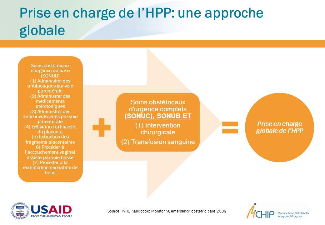 Prise en charge de l'HPP: une approche globale