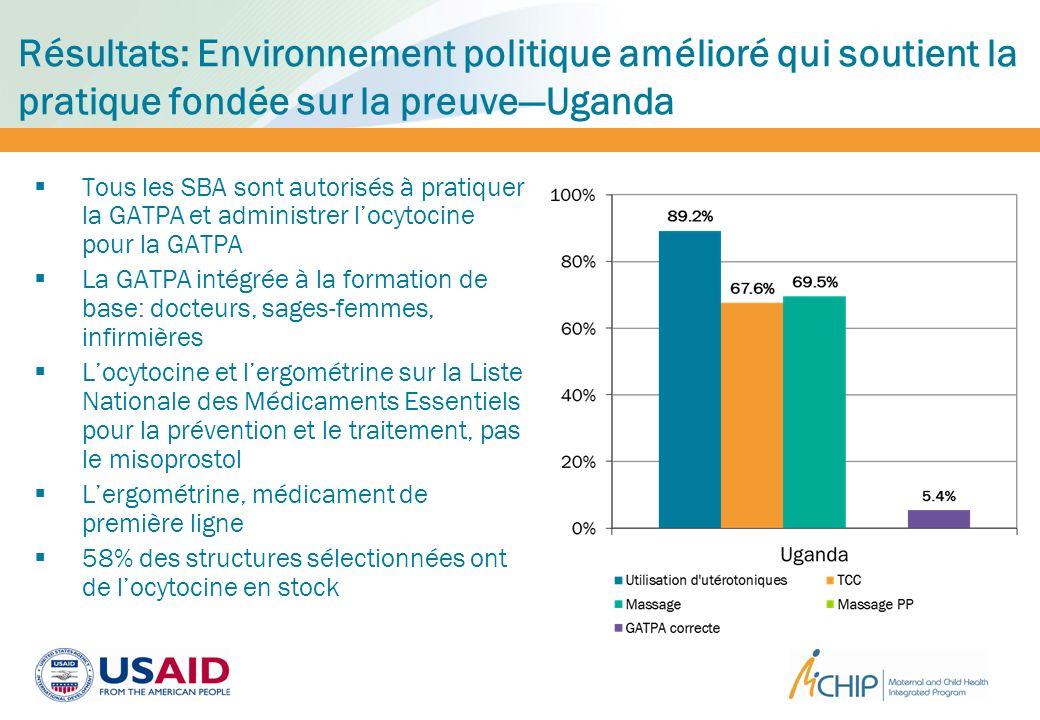 Résultats: Environnement politique amélioré qui soutient la pratique fondée sur la preuve—Uganda