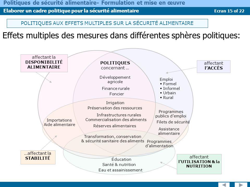 Effets multiples des mesures dans différentes sphères politiques: