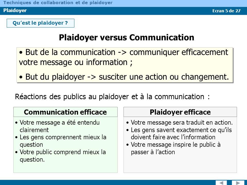 Plaidoyer versus Communication Communication efficace