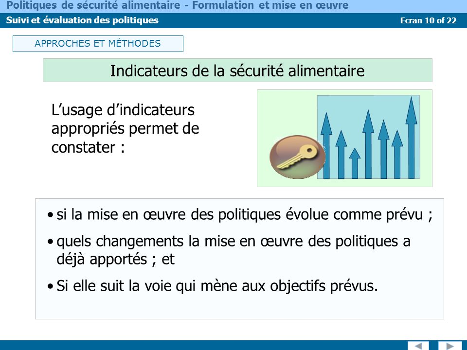Indicateurs de la sécurité alimentaire