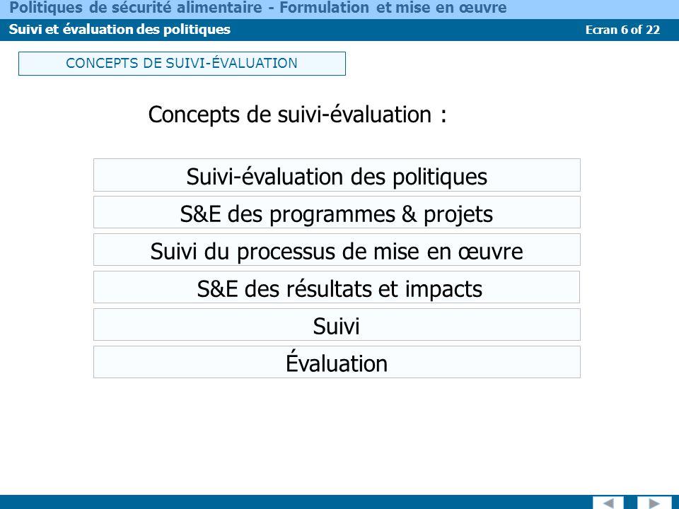 Concepts de suivi-évaluation :