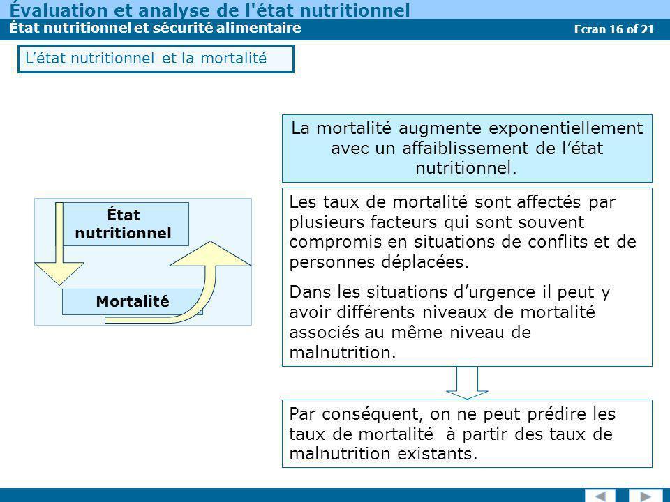 L'état nutritionnel et la mortalité