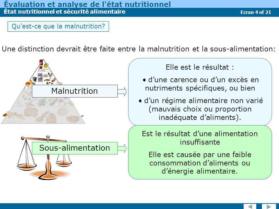 Malnutrition Sous-alimentation