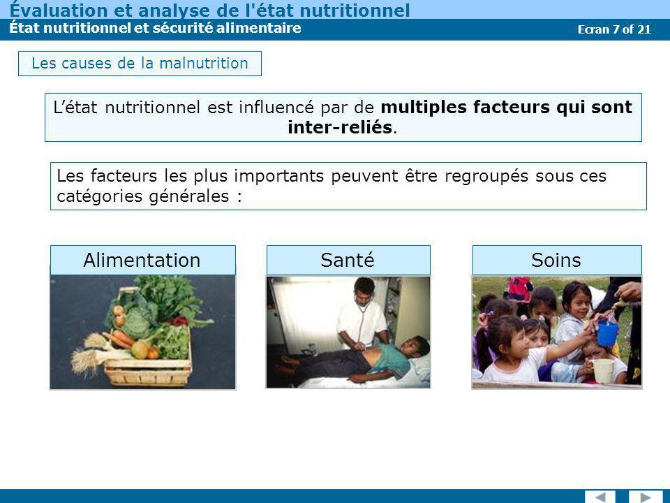 Les causes de la malnutrition