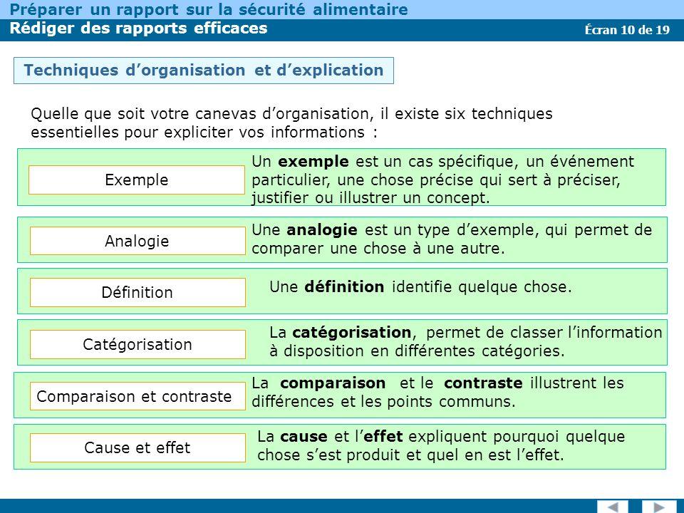 Techniques d'organisation et d'explication