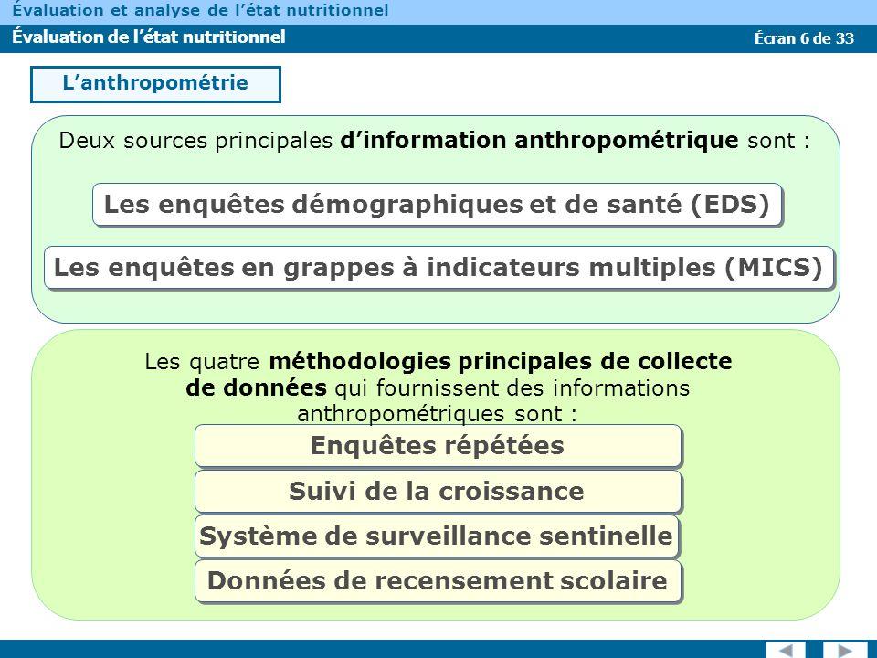 Les enquêtes démographiques et de santé (EDS)