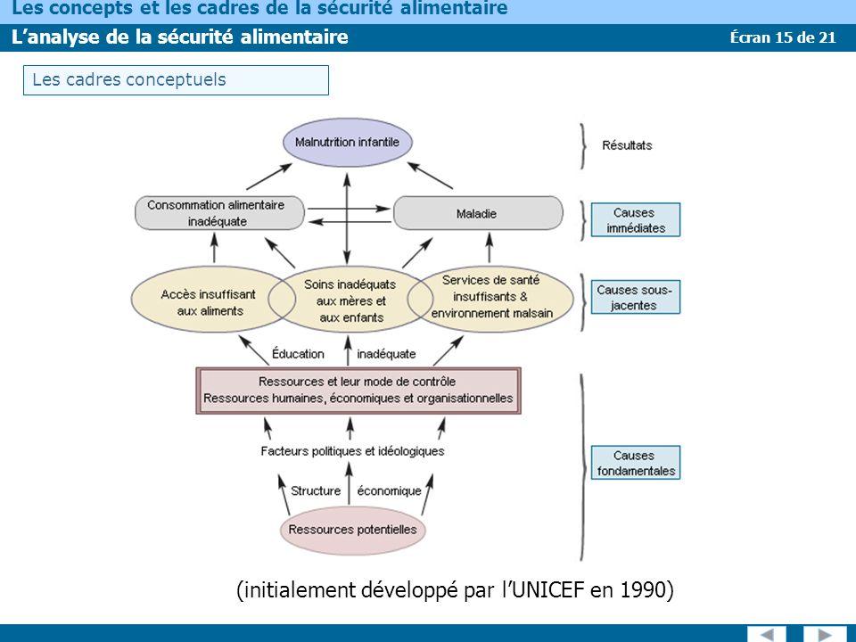 Le modèle causal de la malnutrition