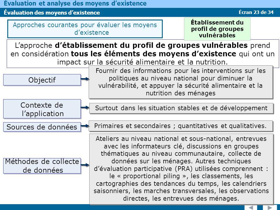 Établissement du profil de groupes vulnérables
