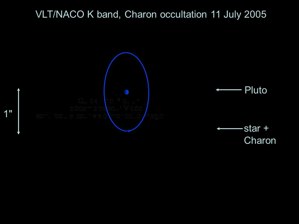 VLT/NACO K band, Charon occultation 11 July 2005