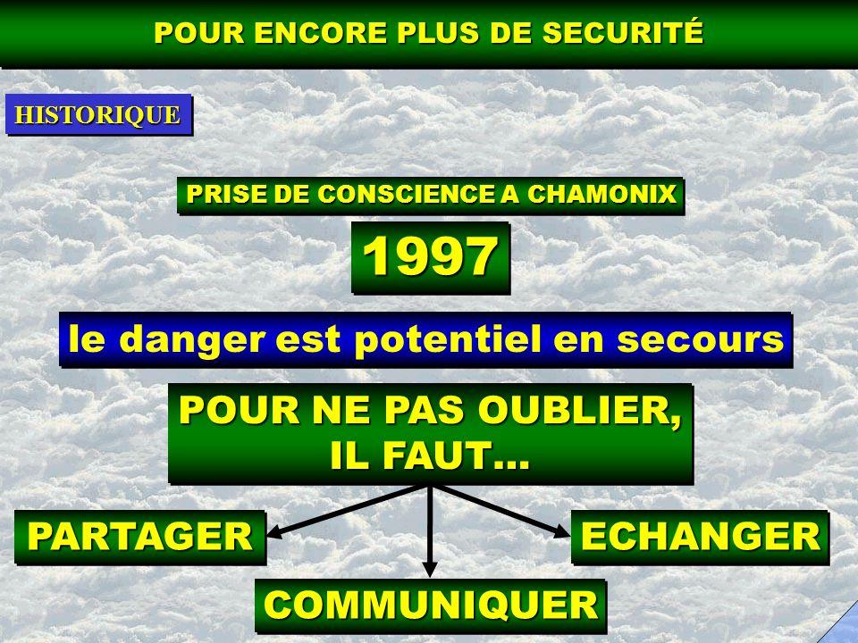 1997 le danger est potentiel en secours POUR NE PAS OUBLIER, IL FAUT…