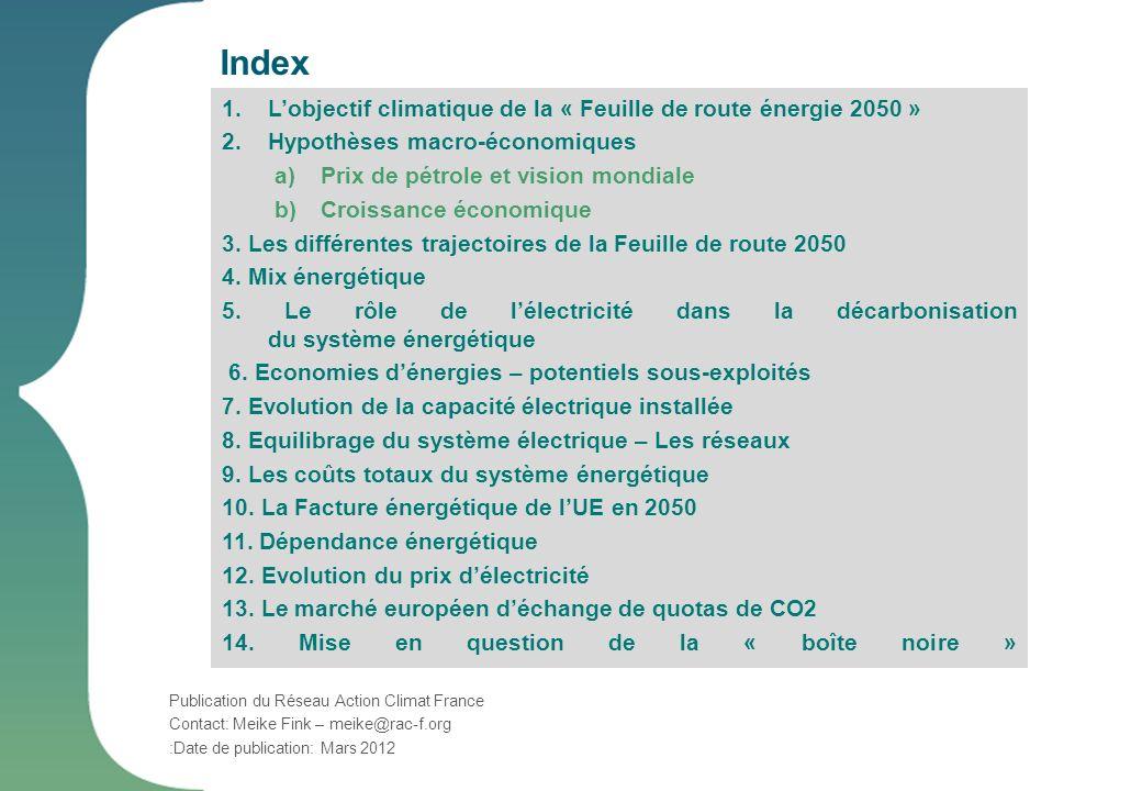 Index L'objectif climatique de la « Feuille de route énergie 2050 »