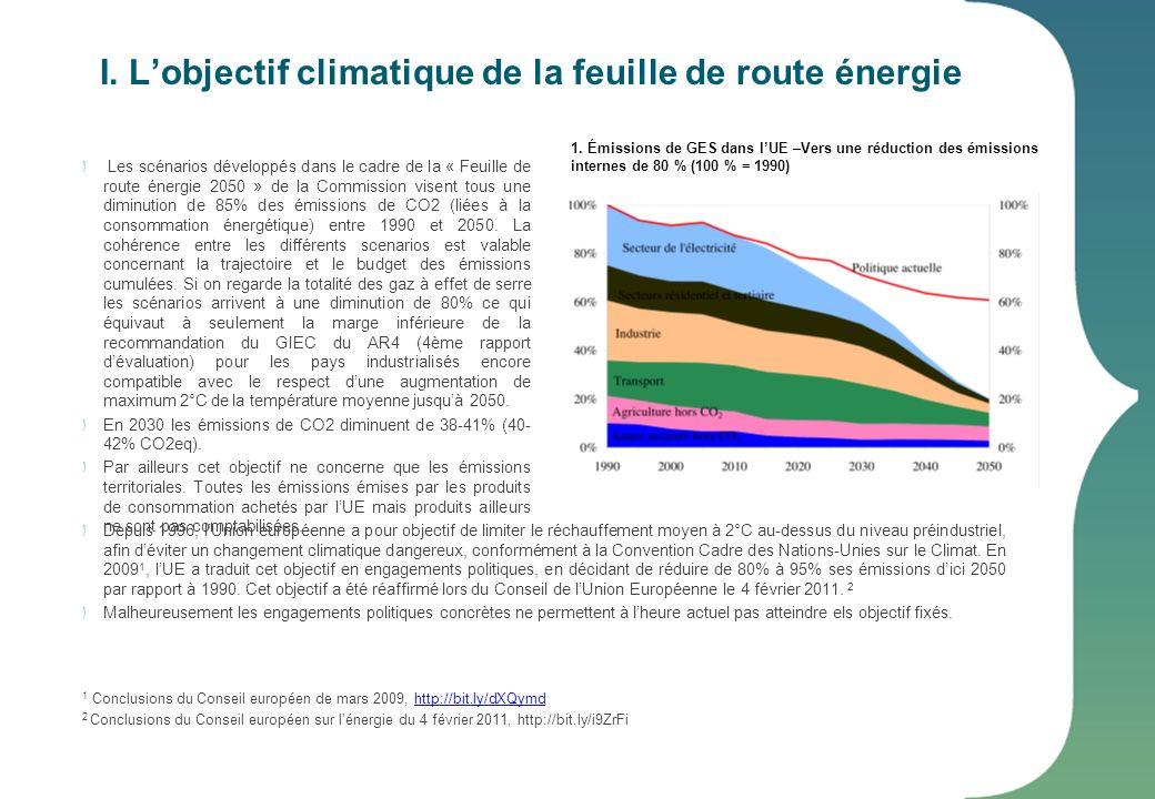 I. L'objectif climatique de la feuille de route énergie