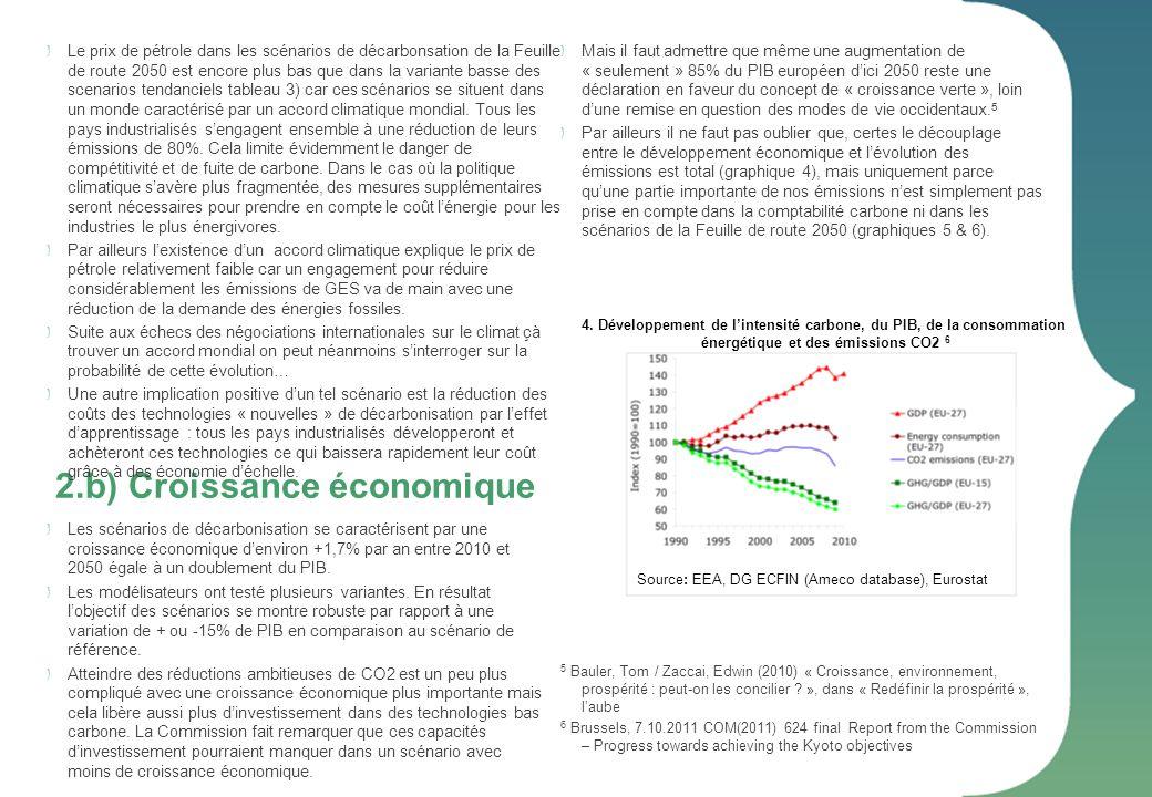 2.b) Croissance économique