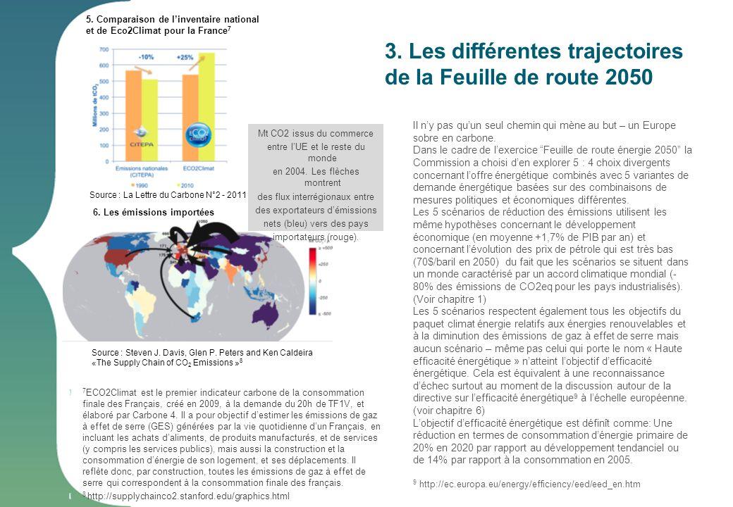 3. Les différentes trajectoires de la Feuille de route 2050