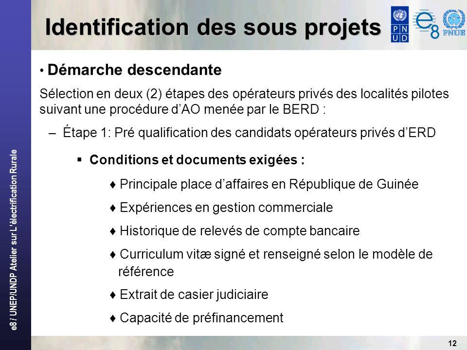 Identification des sous projets