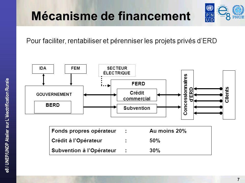 Mécanisme de financement