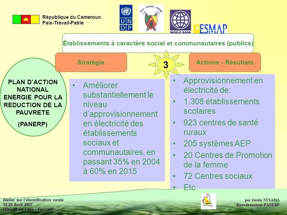 Établissements à caractère social et communautaires (publics)