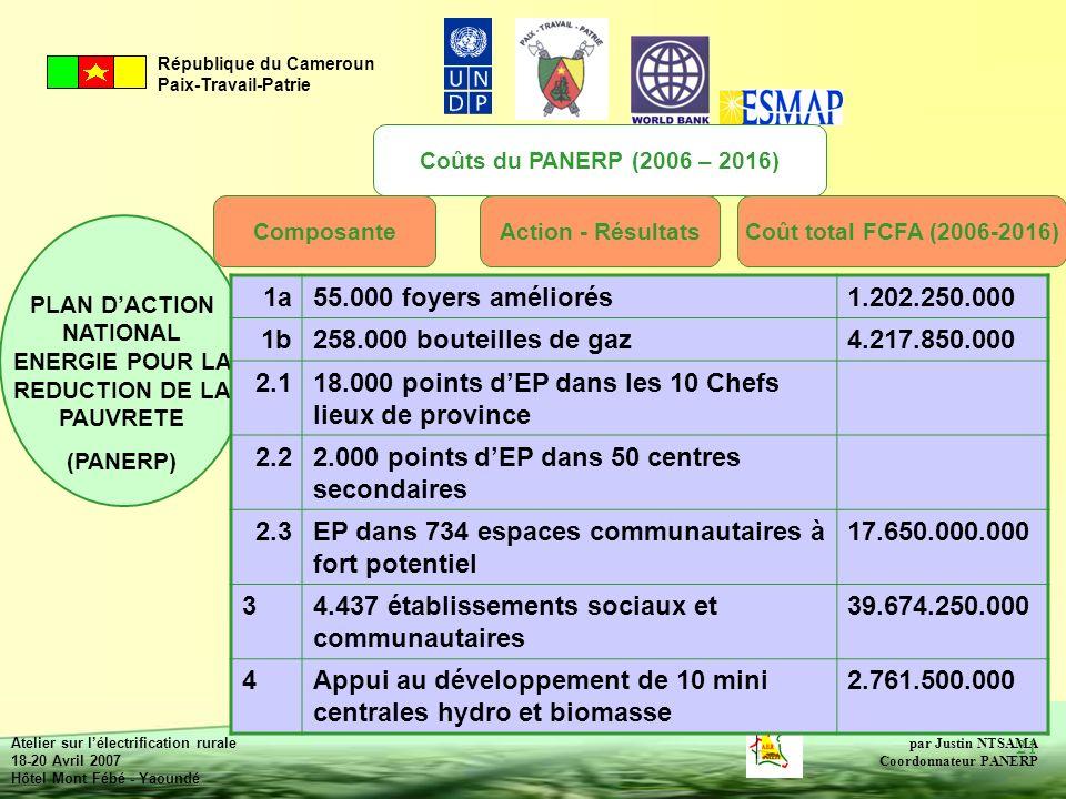 18.000 points d'EP dans les 10 Chefs lieux de province 2.2