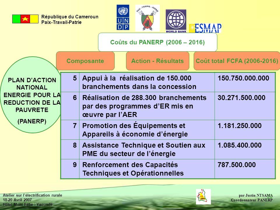Appui à la réalisation de 150.000 branchements dans la concession