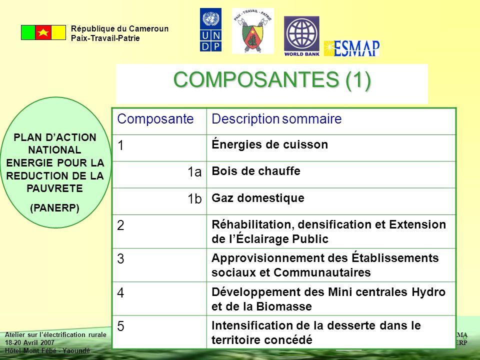 COMPOSANTES (1) Composante Description sommaire 1 1a 1b 2 3 4 5