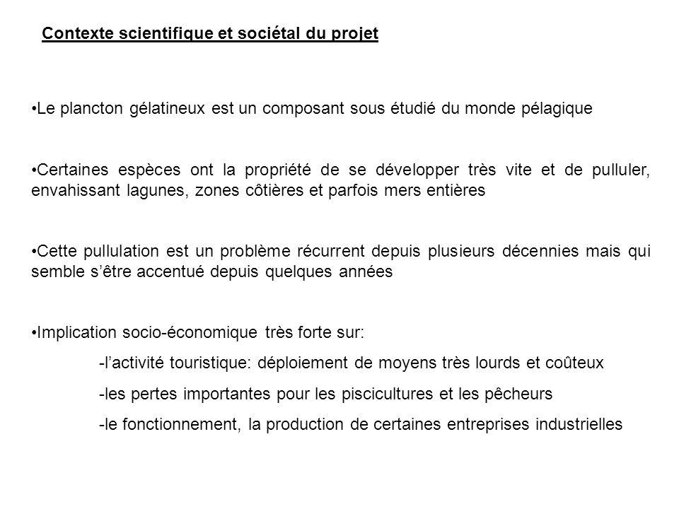 Contexte scientifique et sociétal du projet