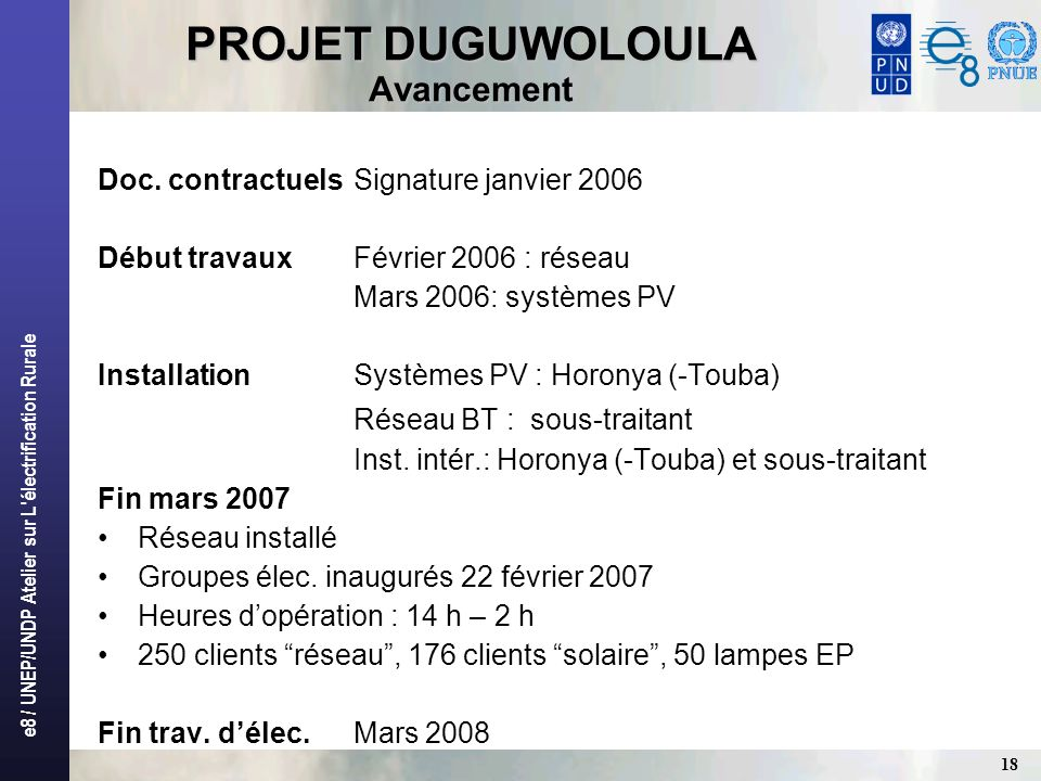 PROJET DUGUWOLOULA Avancement