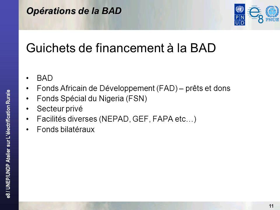 Guichets de financement à la BAD