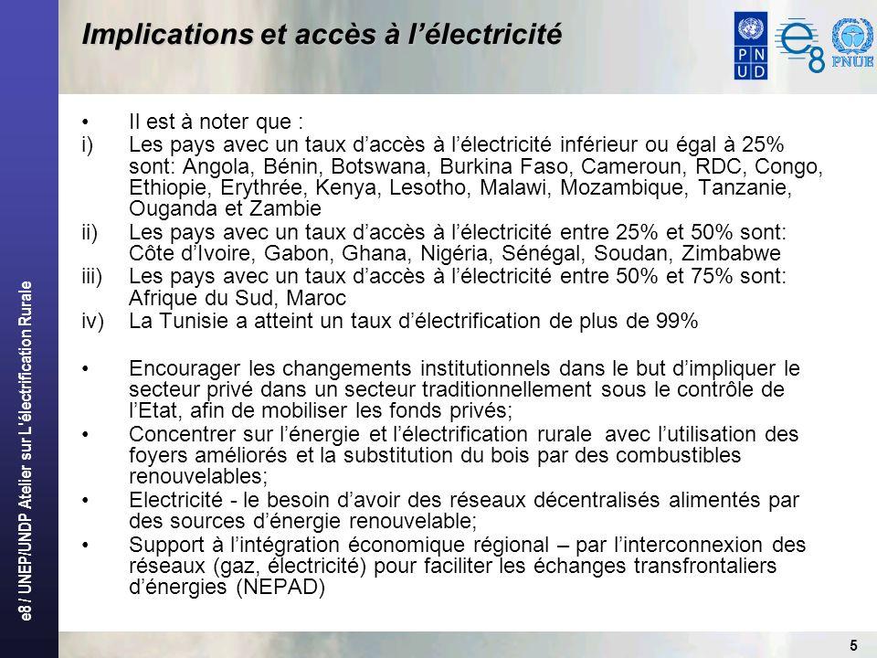 Implications et accès à l'électricité