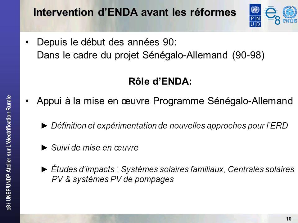 Intervention d'ENDA avant les réformes