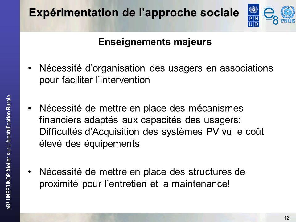Expérimentation de l'approche sociale