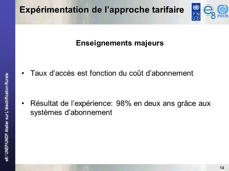 Expérimentation de l'approche tarifaire