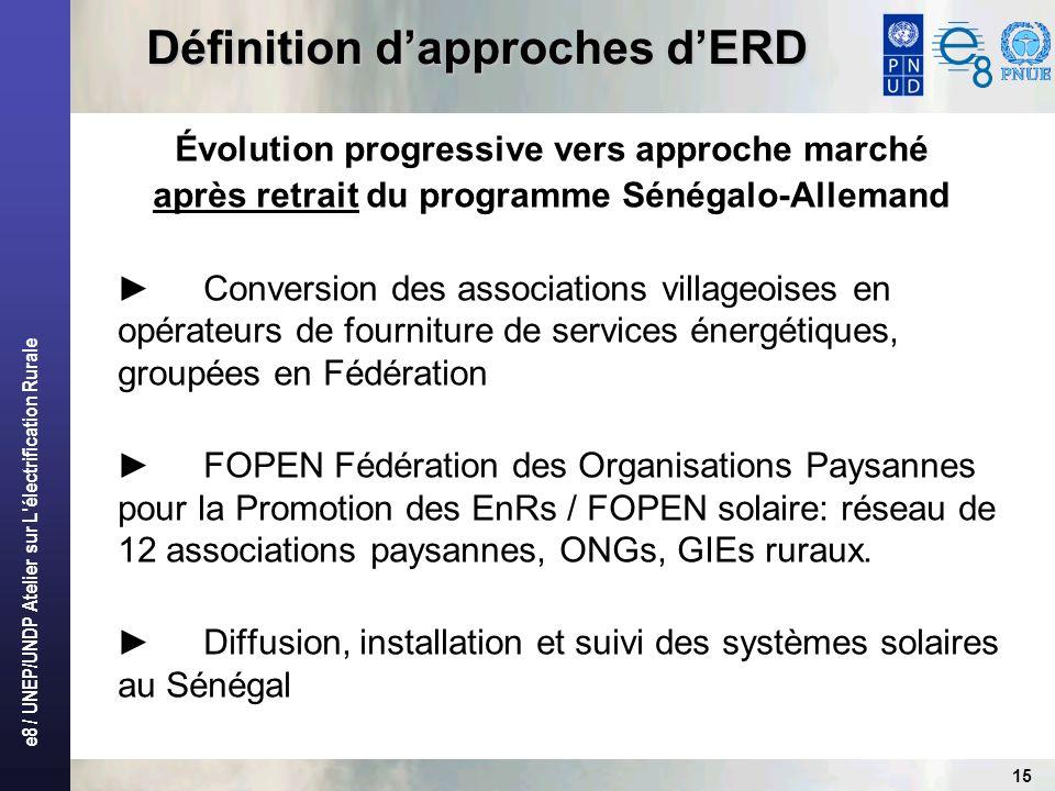 Définition d'approches d'ERD