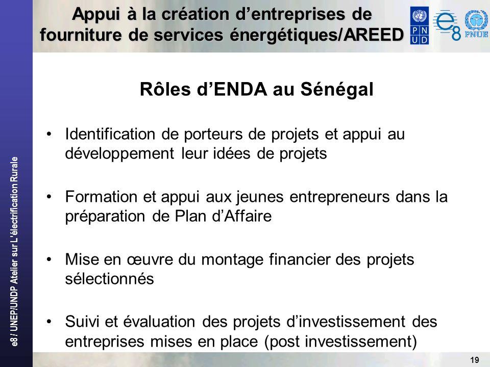 Rôles d'ENDA au Sénégal