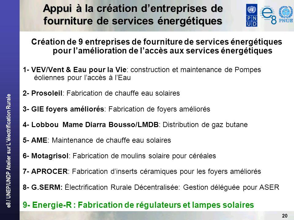 Appui à la création d'entreprises de fourniture de services énergétiques