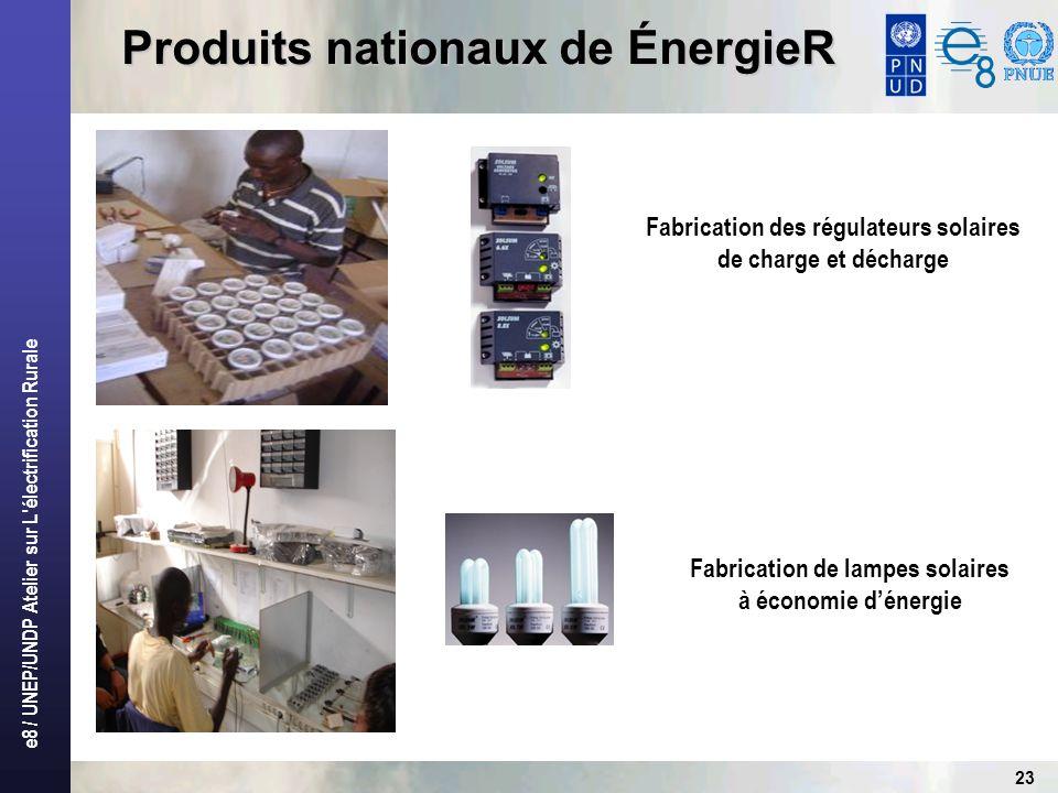 Produits nationaux de ÉnergieR