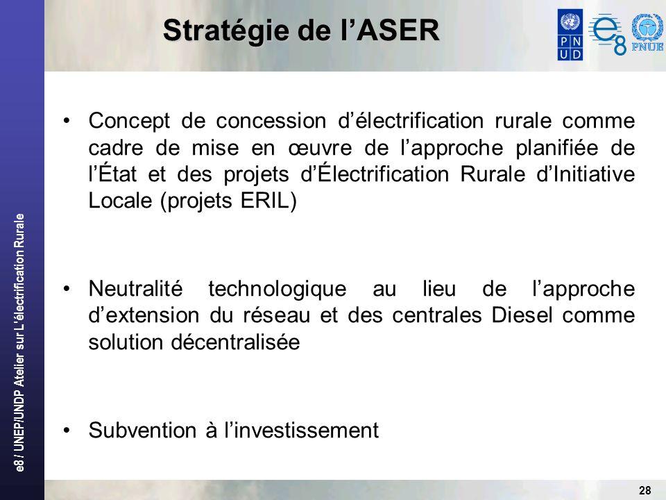 Stratégie de l'ASER