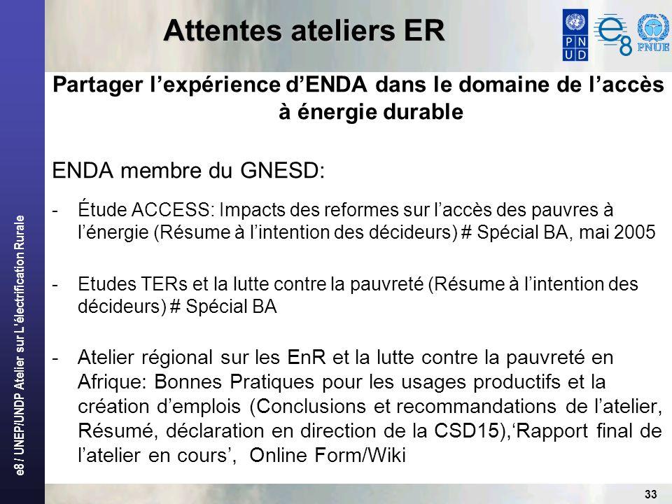 Attentes ateliers ER Partager l'expérience d'ENDA dans le domaine de l'accès à énergie durable. ENDA membre du GNESD: