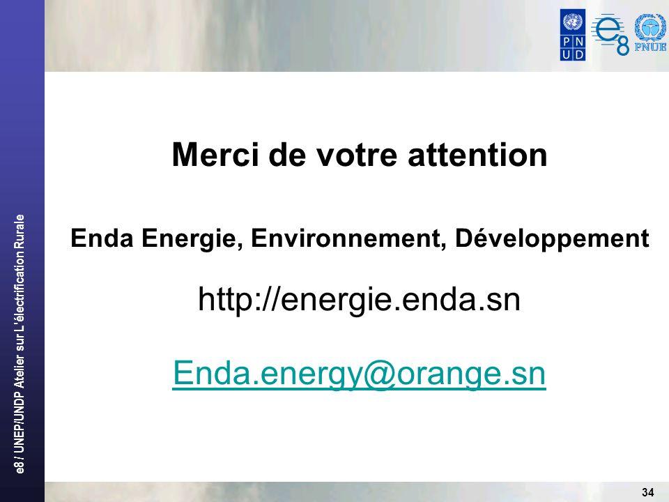 Merci de votre attention Enda Energie, Environnement, Développement