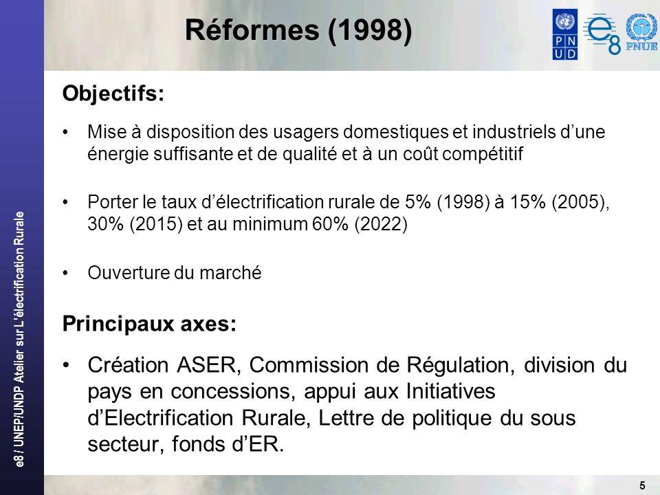 Réformes (1998) Objectifs: Principaux axes: