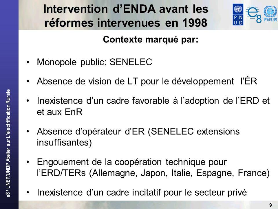Intervention d'ENDA avant les réformes intervenues en 1998