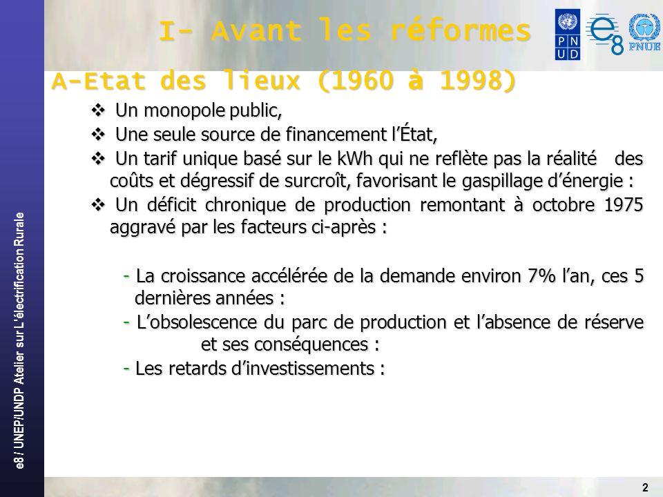 I- Avant les réformes A-Etat des lieux (1960 à 1998)