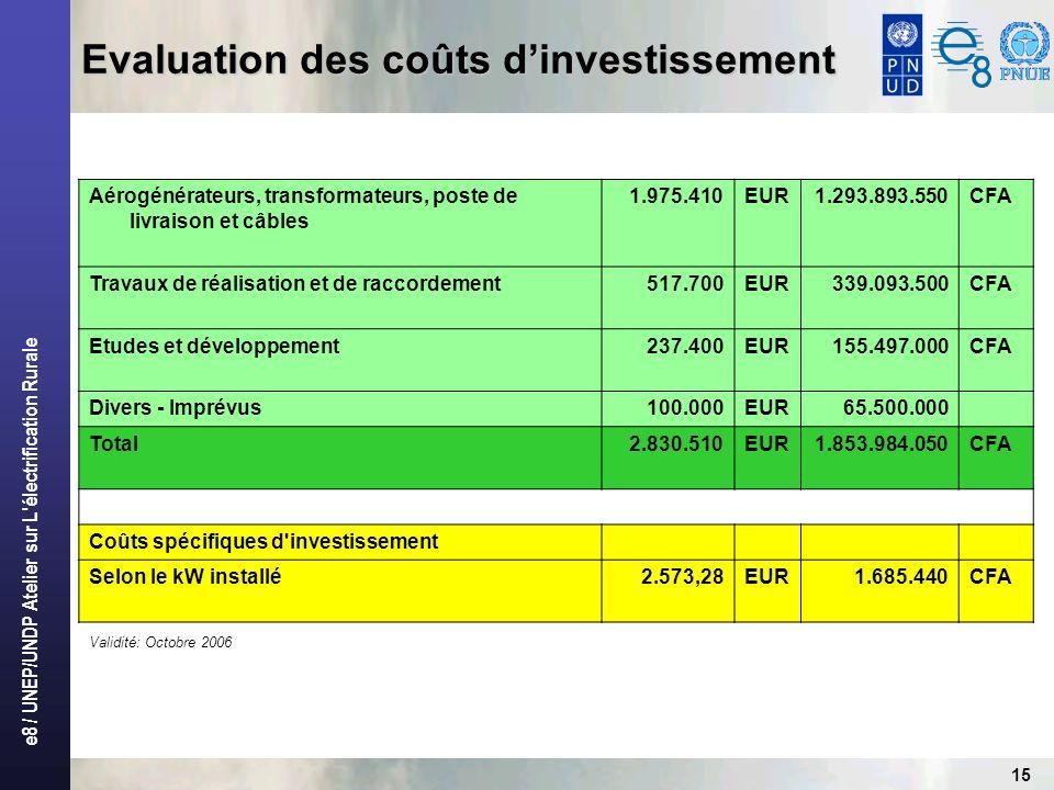 Evaluation des coûts d'investissement