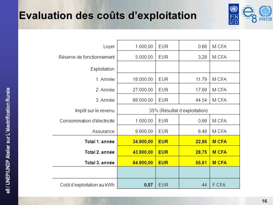 Evaluation des coûts d'exploitation