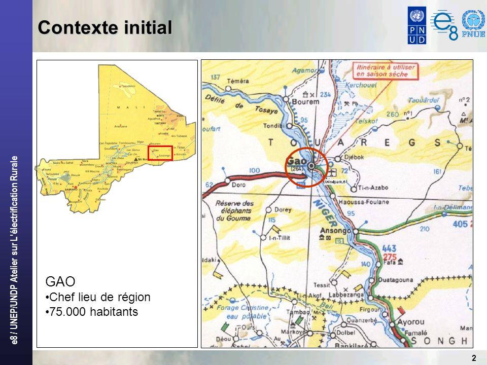 Contexte initial GAO Chef lieu de région 75.000 habitants