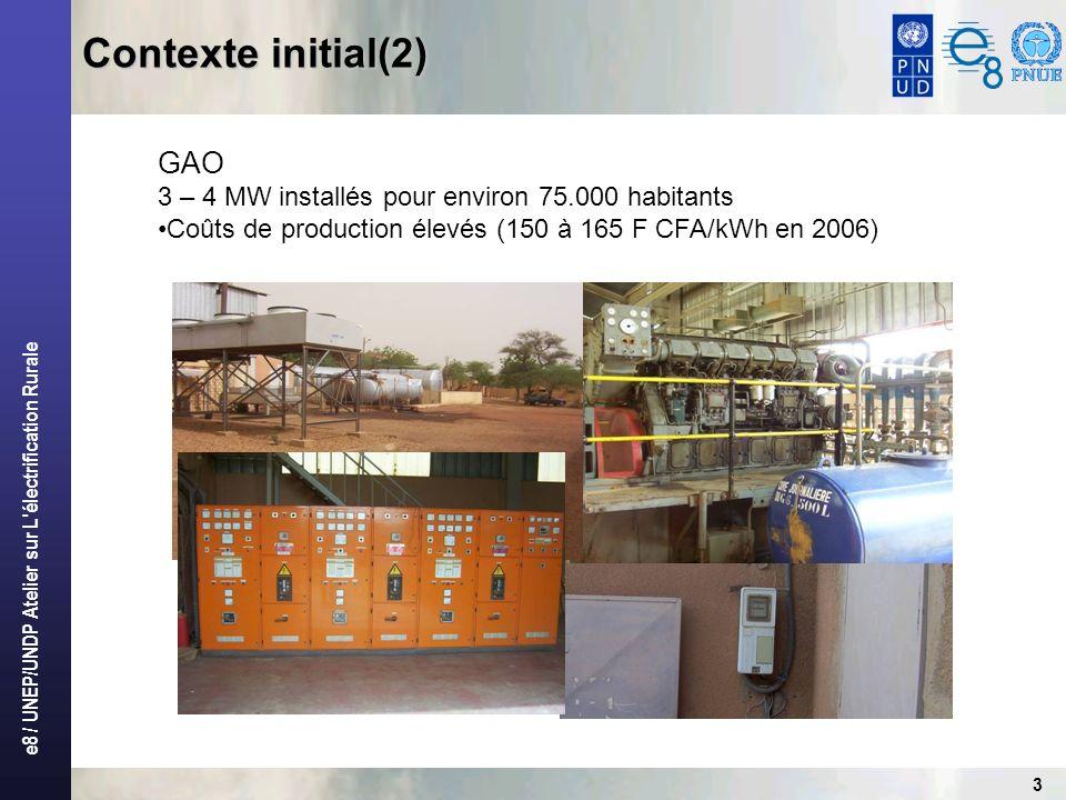 Contexte initial(2) GAO