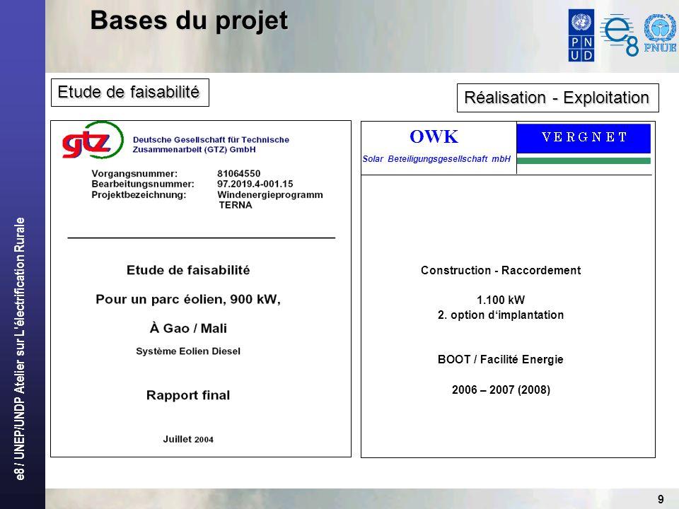 Bases du projet OWK Etude de faisabilité Réalisation - Exploitation