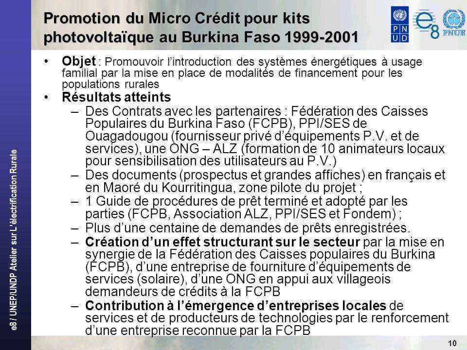 Promotion du Micro Crédit pour kits photovoltaïque au Burkina Faso 1999-2001
