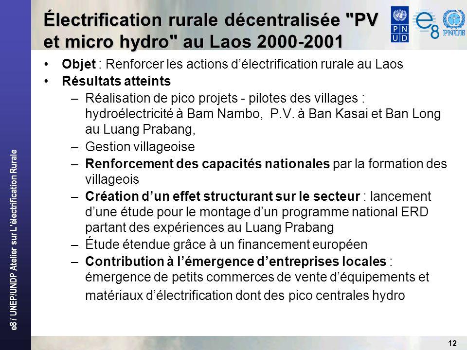 Électrification rurale décentralisée PV et micro hydro au Laos 2000-2001